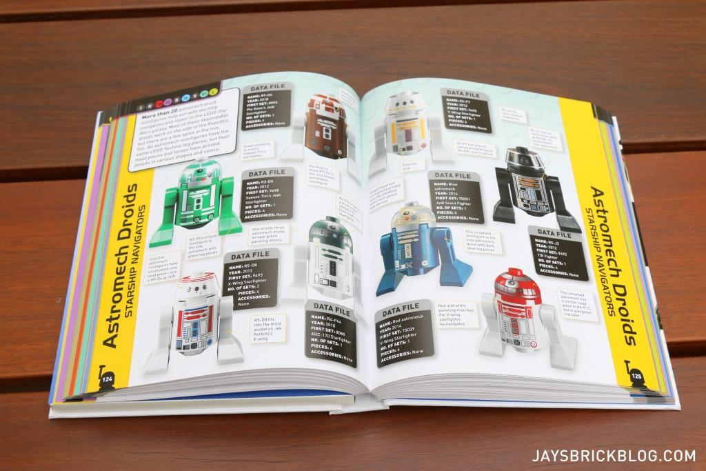 LEGO Star Wars Character Encyclopedia Update and Expanded Droids Section