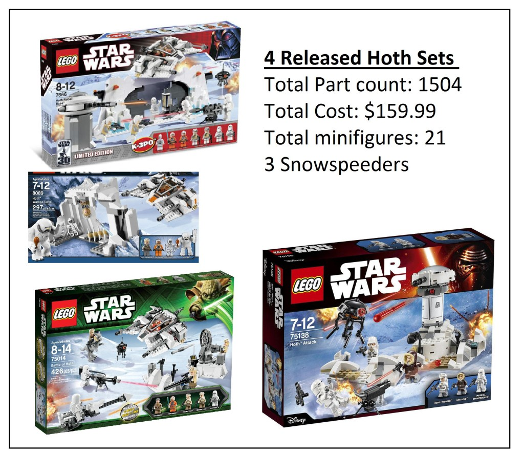 LEGO Assault on Hoth Meme