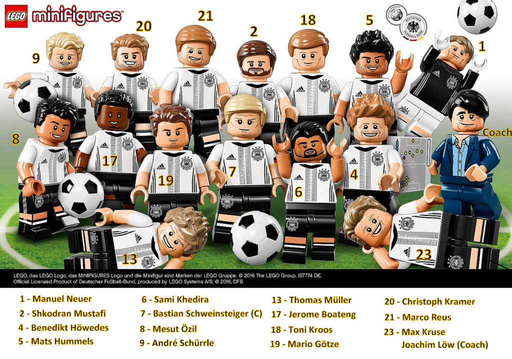 LEGO Minifigures German Soccer