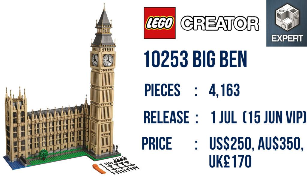 LEGO 10253 Big Ben - Stats