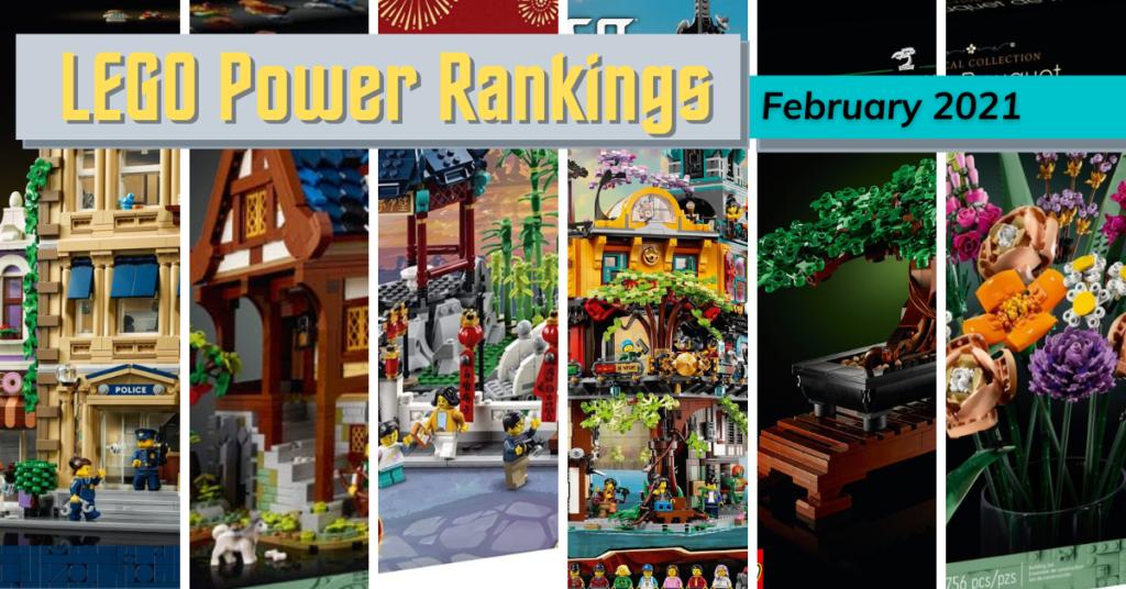 February Power Rankings 2021 Template